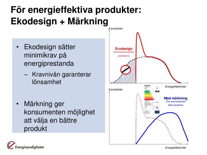 Ekodesign sätter minimikrav på energiprestanda