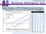 basic analysis uspto patents by c ountry group