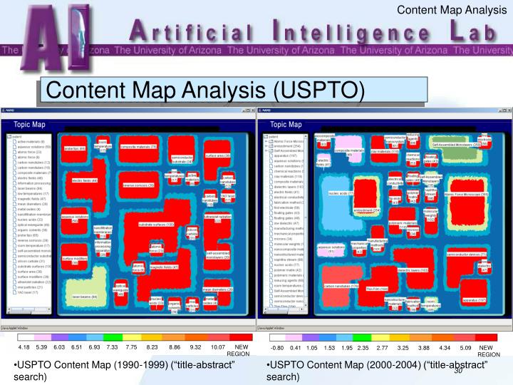 Content Map Analysis