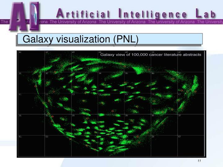 Galaxy visualization (PNL)