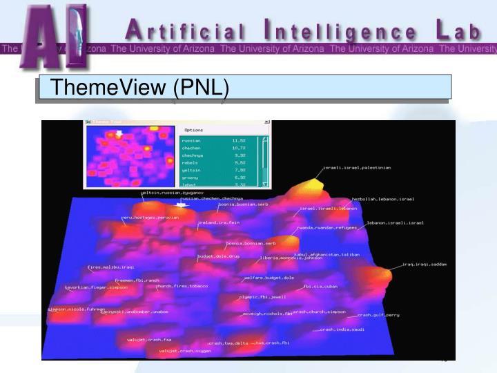 ThemeView (PNL)