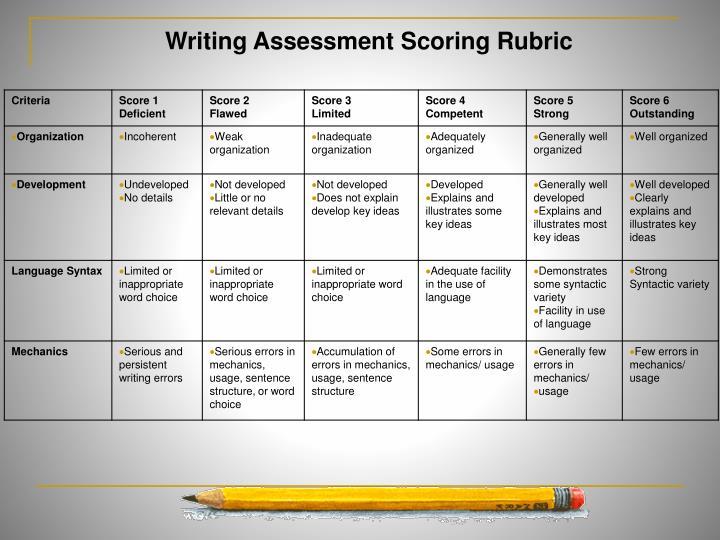 Writing Assessment Scoring Rubric