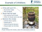 example of inhibitors