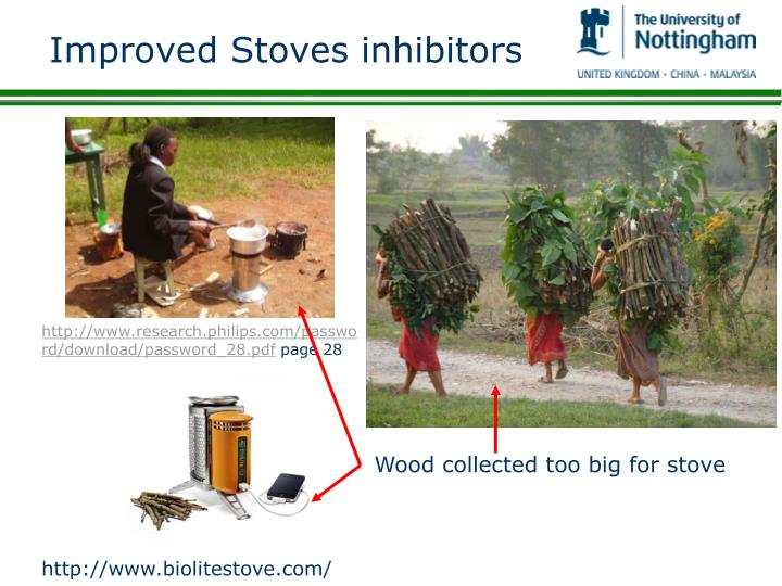 Improved Stoves inhibitors