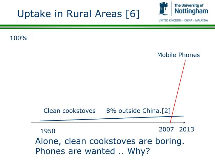 Uptake in Rural Areas [6]