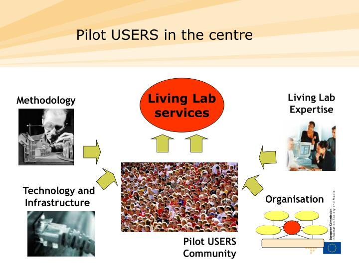 Pilot USERS in the centre