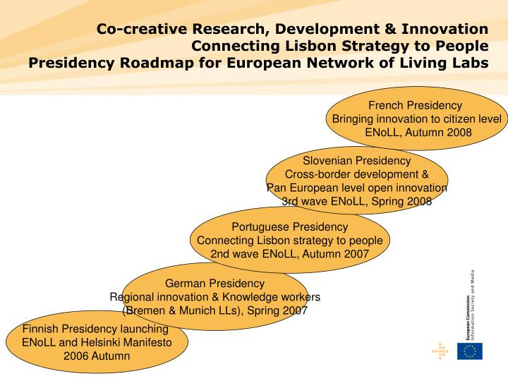 Co-creative Research, Development & Innovation
