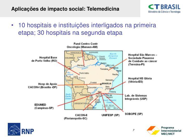 Aplicações de impacto social: Telemedicina