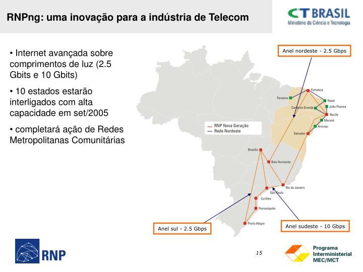 RNPng: uma inovação para a indústria de Telecom