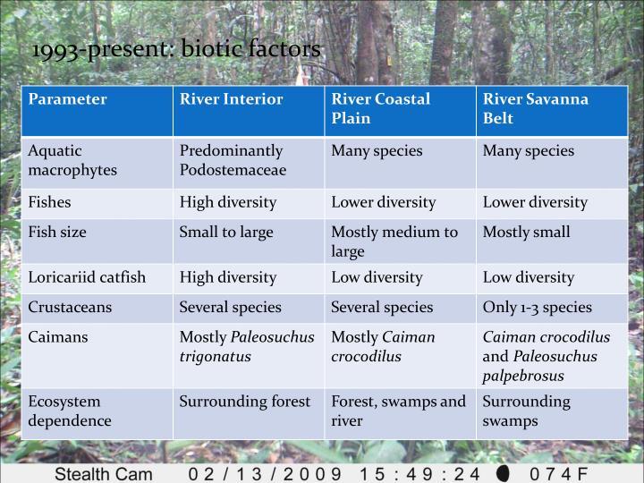 1993-present: biotic factors