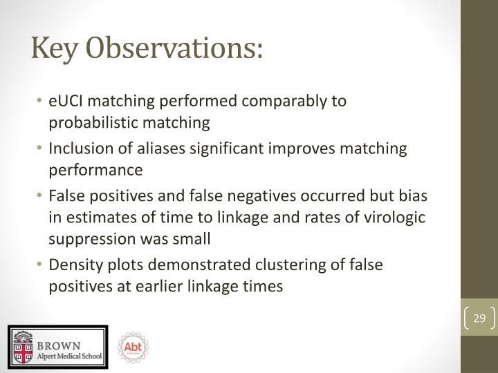 Key Observations: