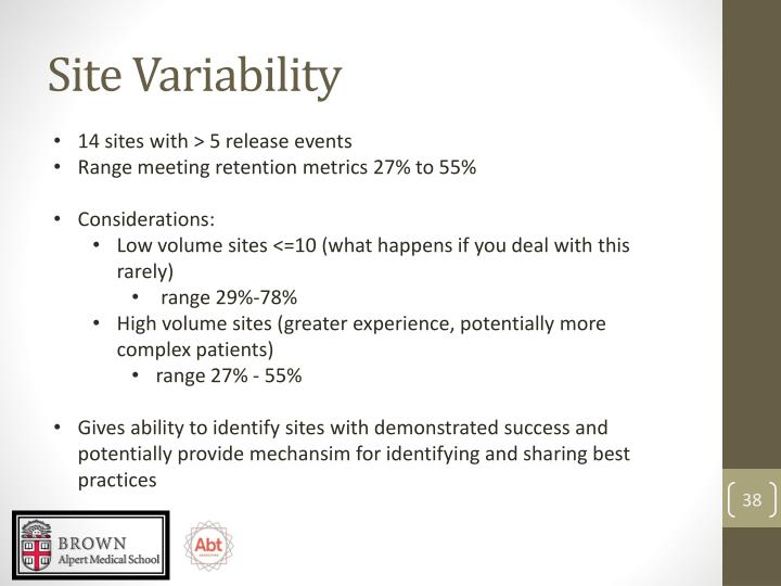 Site Variability