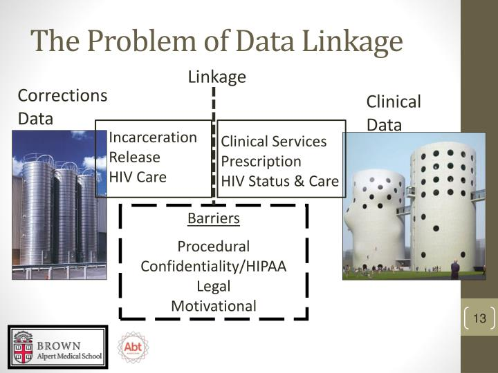 The Problem of Data Linkage