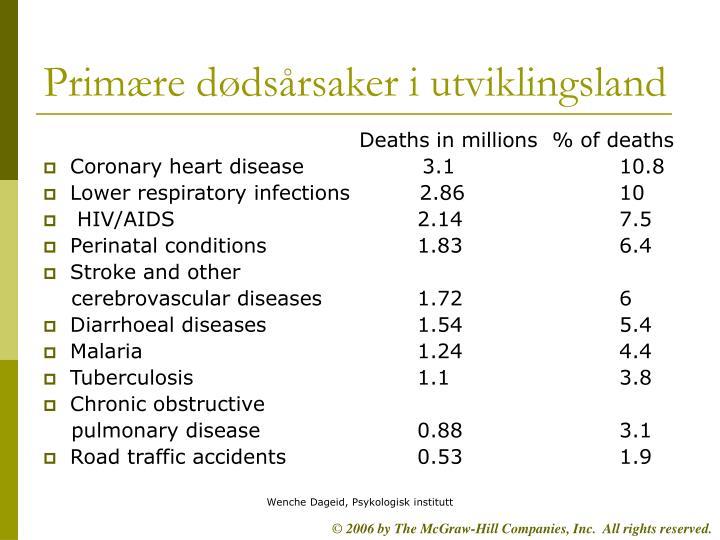 Primære dødsårsaker i utviklingsland