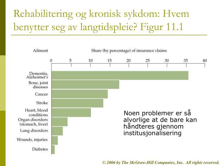 Rehabilitering og kronisk sykdom: Hvem benytter seg av langtidspleie? Figur 11.1