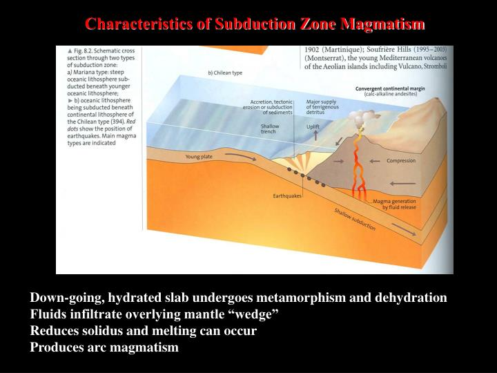 Characteristics of Subduction Zone Magmatism