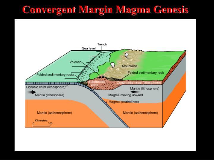 Convergent Margin Magma Genesis