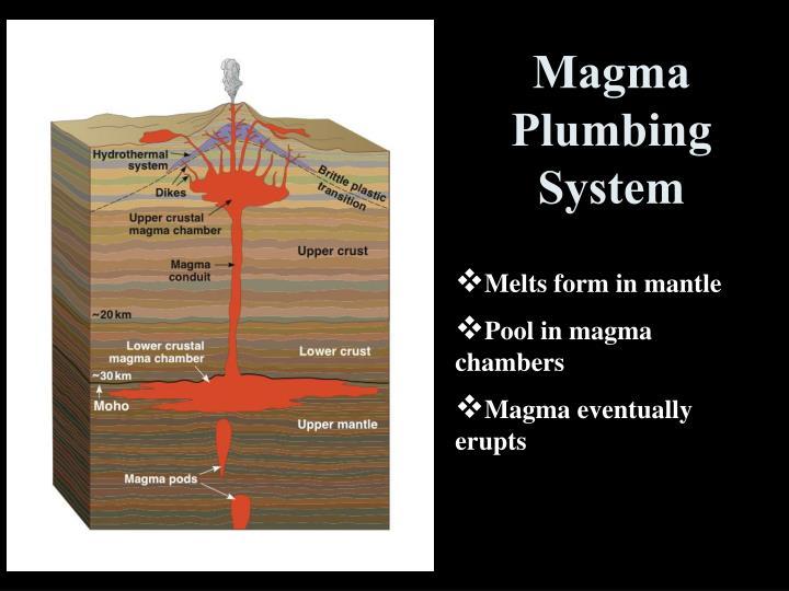 Magma Plumbing System