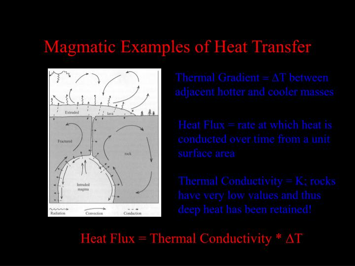 Magmatic Examples of Heat Transfer