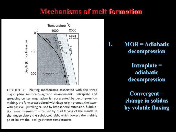Mechanisms of melt formation