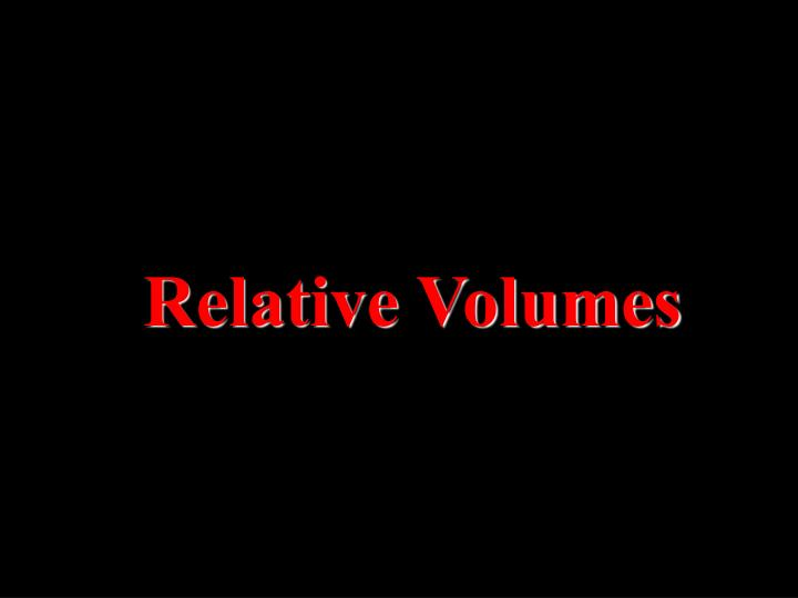 Relative Volumes