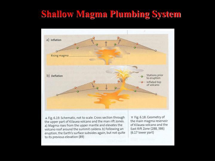 Shallow Magma Plumbing System