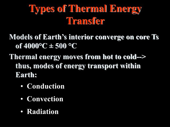 Types of Thermal Energy Transfer