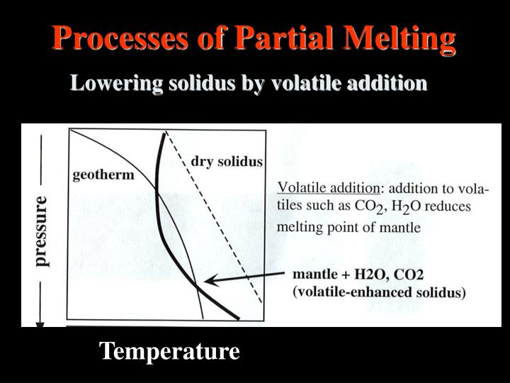 Processes of Partial Melting