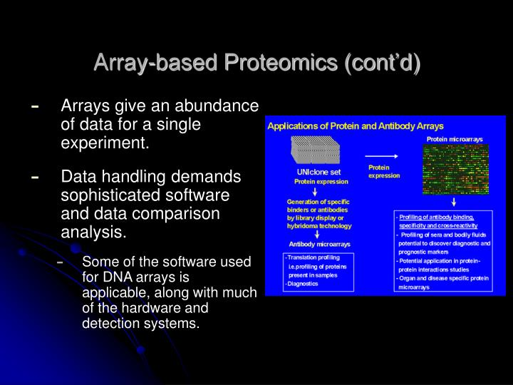 Array-based Proteomics (cont'd)