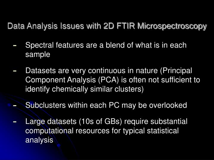 Data Analysis Issues with 2D FTIR Microspectroscopy