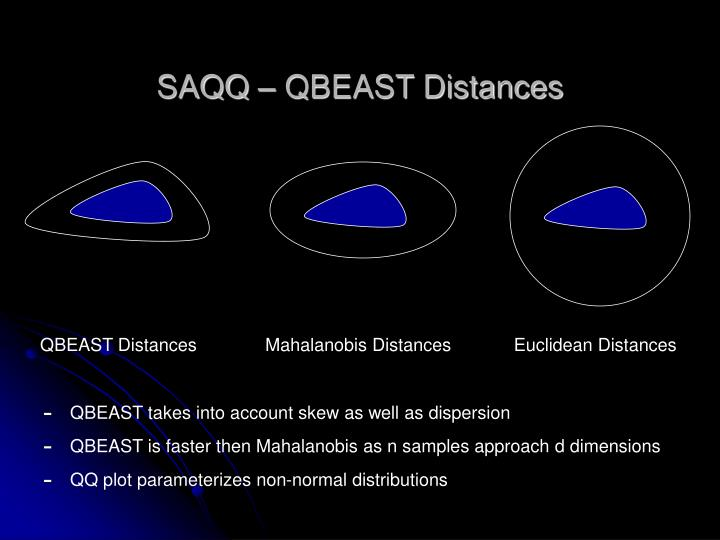 SAQQ – QBEAST Distances