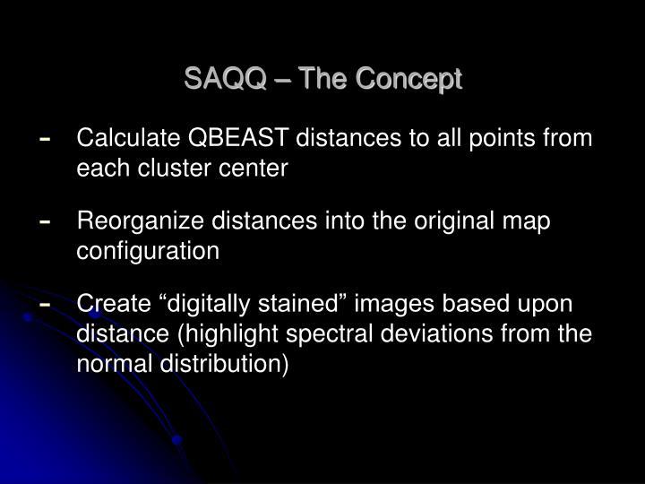 SAQQ – The Concept
