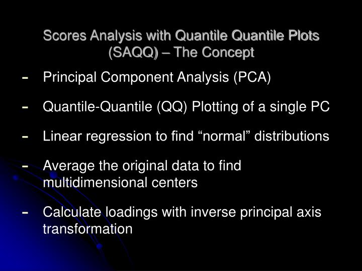 Scores Analysis with Quantile Quantile Plots