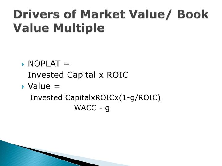 Drivers of Market Value/ Book Value Multiple