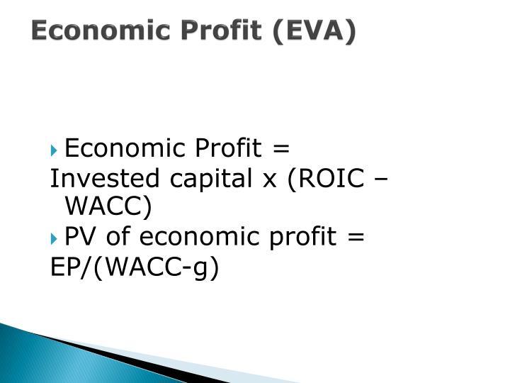 Economic Profit (EVA)