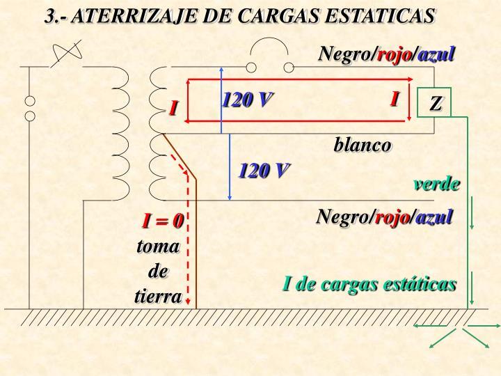 3.- ATERRIZAJE DE CARGAS ESTATICAS