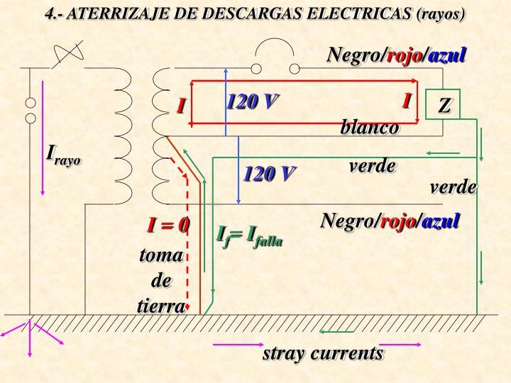4.- ATERRIZAJE DE DESCARGAS ELECTRICAS (rayos)