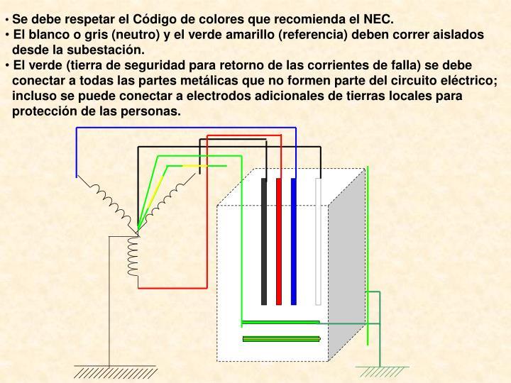 Se debe respetar el Código de colores que recomienda el NEC.