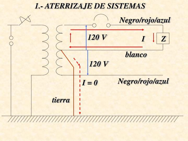 1.- ATERRIZAJE DE SISTEMAS