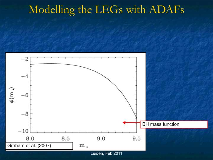 Modelling the LEGs with ADAFs