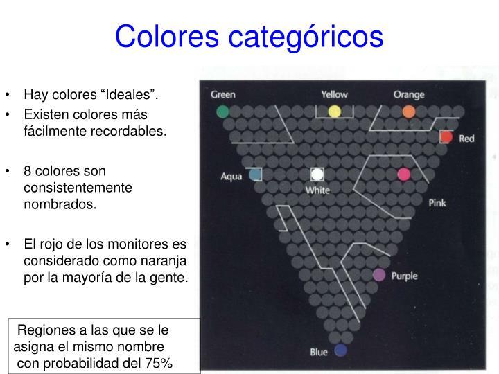 Colores categóricos