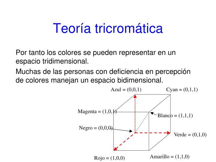 Teoría tricromática