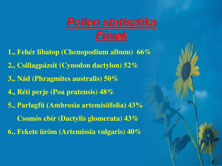 Pollen statisztika