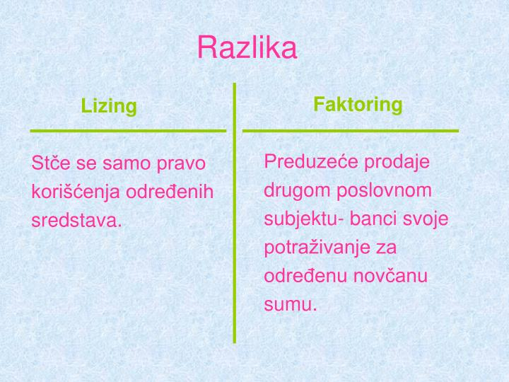 Lizing
