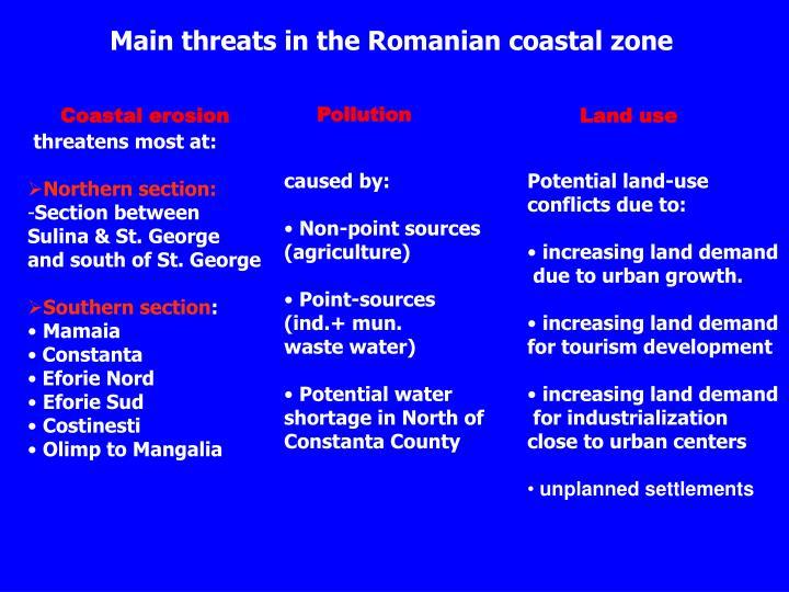 Main threats in the Romanian coastal zone