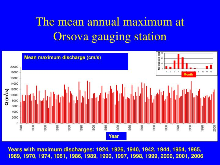 The mean annual maximum at Orsova gauging station