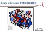 straty w kryzysie pkb 2009 2008