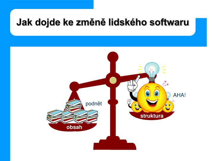 Jak dojde ke změně lidského softwaru