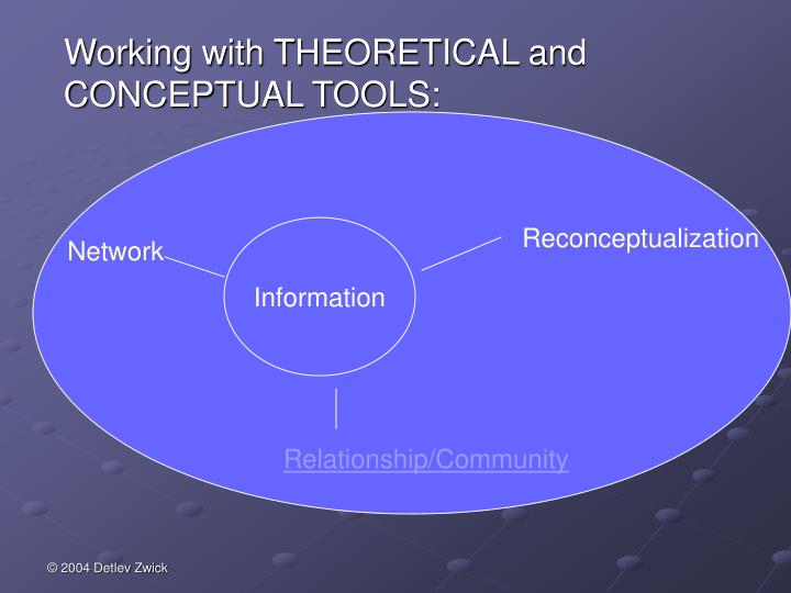 Working with THEORETICAL and CONCEPTUAL TOOLS: