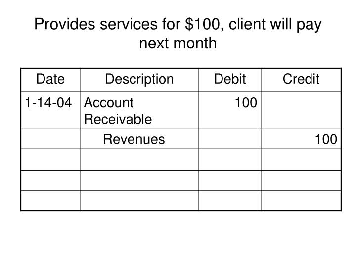 Provides services for $100, client will pay next month